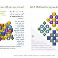 G&A Methodology Part I