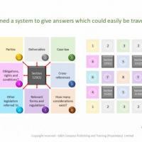 G&A Methodology Part II